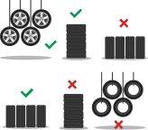 Za očuvanje karakteristika zimskog pneumatika ključno je takođe odgovarajuće skladištenje